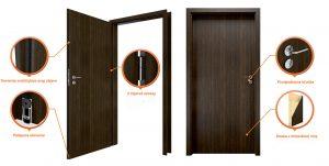 Invado dvere poziarne Ignis detail