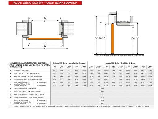 Posuvný systém na stenu tabuľka rozmerov