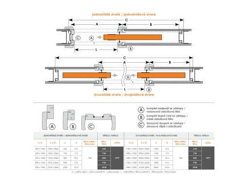 Posuvný systém do steny tabuľka rozmerov